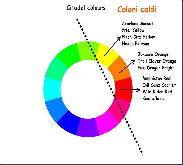 citadel colors 1