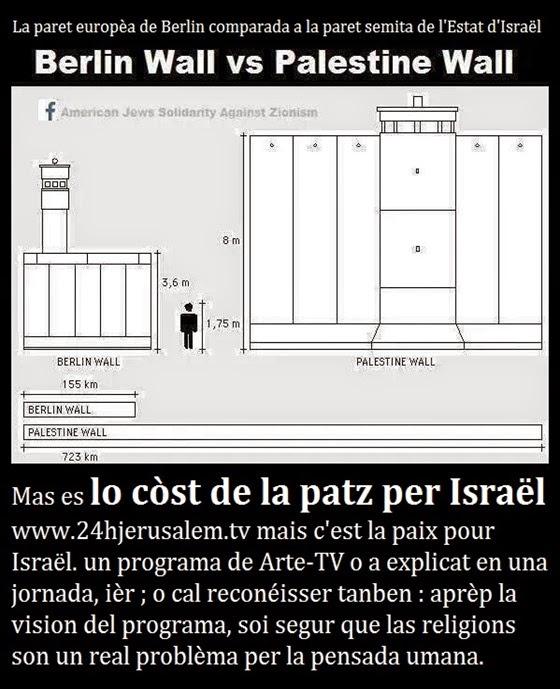 parets comparadas