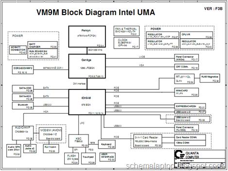 DELL VOSTRO 1015 PP37L, QUANTA VM9M INTEL UMA Ver F3B Free