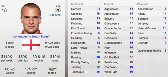 Tom Cleverley in FM 2013