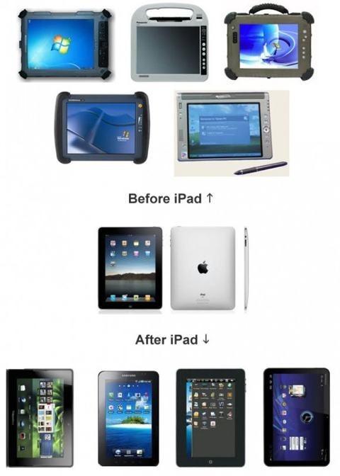[iPad%2520is%2520everywhere%255B10%255D.jpg]
