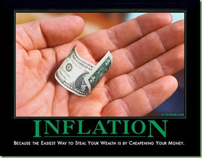 fed inflation