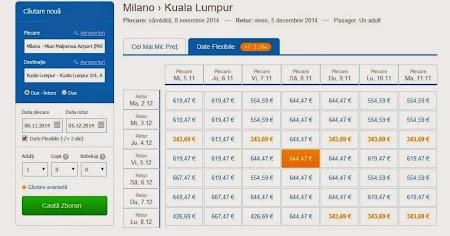 Milano - Kuala Lumpur.jpg