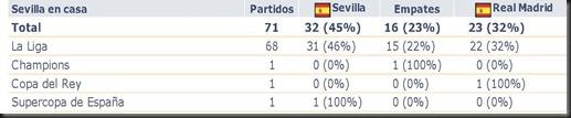 SEVILLA FC-R. MADRID