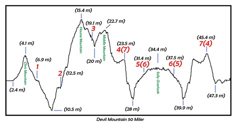 Devil_elevation_map2