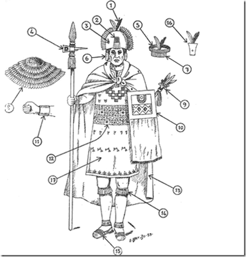 vestimenta del inca