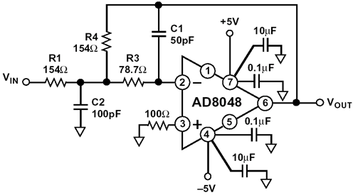 Multiple feedback 20MHz lowpass filter using the AD8048 VFB op amp