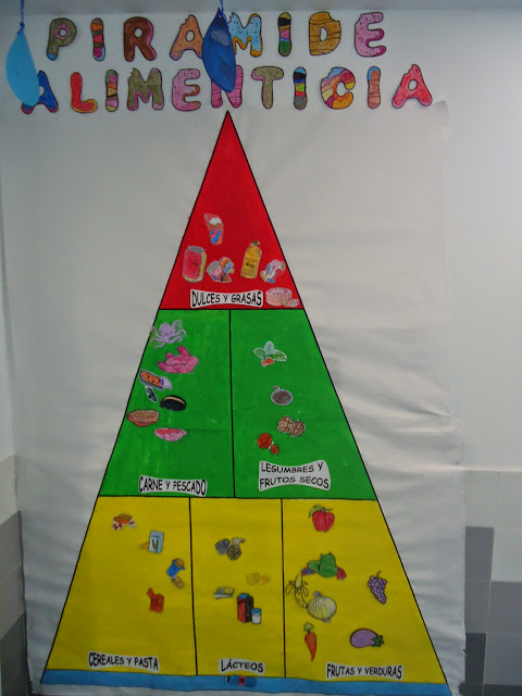 piramide alimenticia.JPG