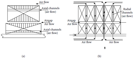 Stator and rotor stacks: (a) for axial cooling and (b) for radial-axial cooling