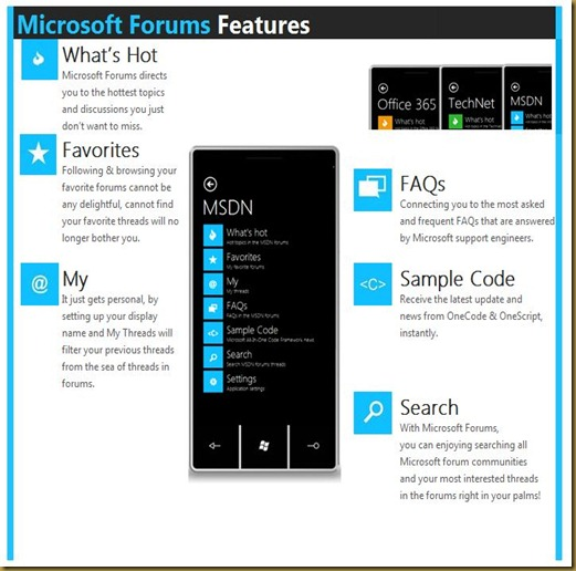 MicrosoftForumFeatures
