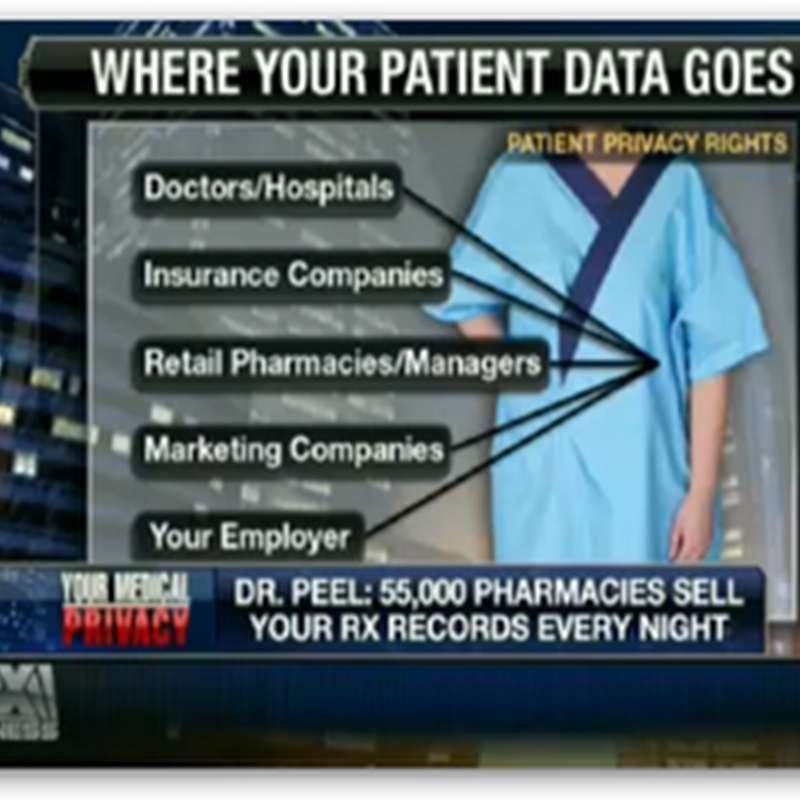 Privacy and Medical Records–Fox News Interview With Dr. Deborah Peel. Privacy Rights Founder & Marc Rotenberg from EPIC Medical Records