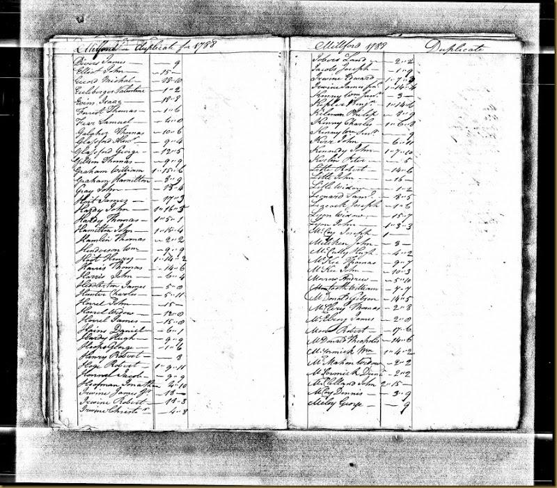 Pennsylvania, Tax and Exoneration, 1768-1801 pg 112