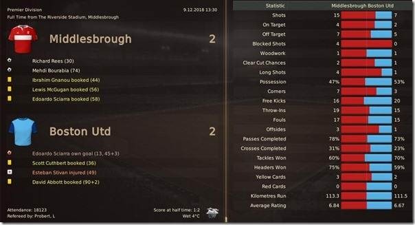 Having fun with Middlesbrough