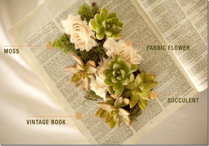 Louisville Wedding Decor - DIY Book Planter by Green Wedding Shoes (3)