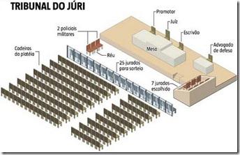 TribJuri (1)