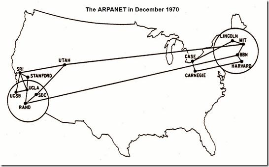 ARPANET December 1970