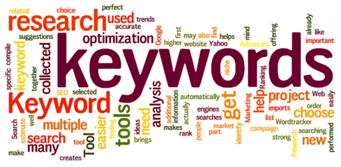 Something_You_Should_be_Aware_About_Keyword_Research