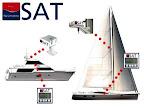 Servizio personalizzato di assistenza meteo-marina e monitoraggio imbarcazione