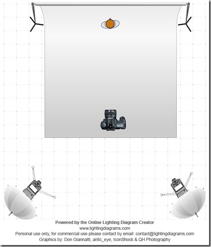 lighting-diagram-1341141537