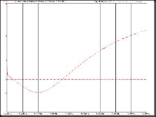 Loop 17 meter