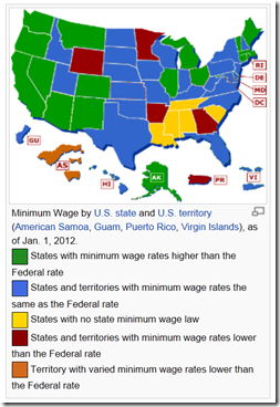 U.S. minimum wages
