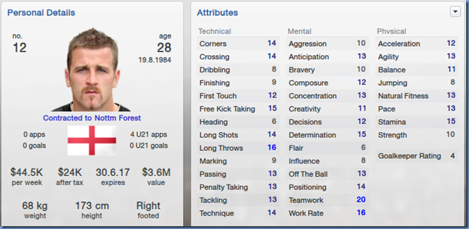 Ryan Taylor in Football Manager 2013