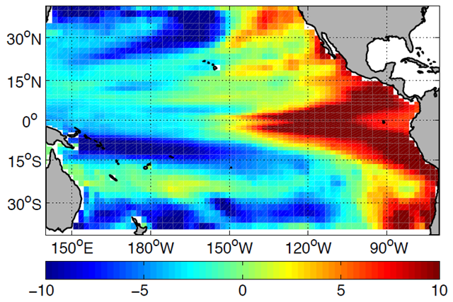 Spatial distribution of the thickness (m) of the suboxic zone in the eastern Pacific Ocean from World Ocean Atlas 2005, computed from GCM simulations used for O2 simulations. As oceanic O2 falls to hypoxic concentrations, habitability for aerobic organisms decreases rapidly. The spatial extent of hypoxia is highly sensitive to small changes in the ocean's O2 content, with maximum responses at suboxic concentrations where anaerobic metabolisms predominate. Deutsch, et al., 2011