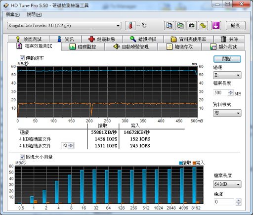 HDD-Tune-kingston-DTG4.png