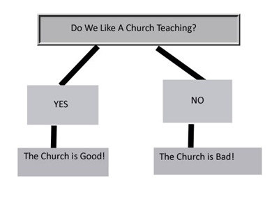 Judging-the-Church