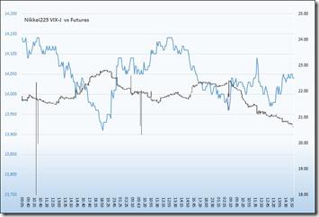 05-20-14-Chart-2
