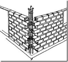 1.- Ventajas al utilizar mampostería de Concreto Reforzado