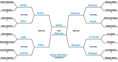 Womens_Bracket_with_Winners