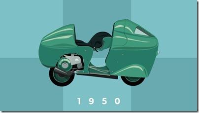 Vespalogy 1950