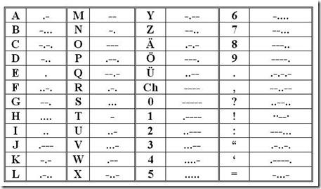 morse_code_table