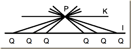 Euclid's fifth axiom