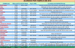 tabela-campanaha-salarial-2012