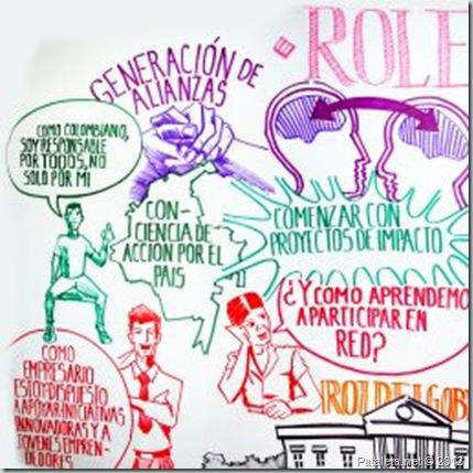 Que es innovacion social 4