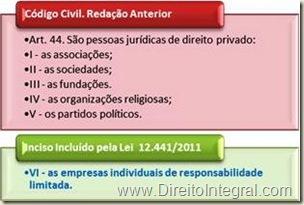 Código Civil, Art. 44. São pessoas jurídicas de direito privado: (...) VI - as empresas individuais de responsabilidade limitada [inciso inserido pela lei 12441/2011]
