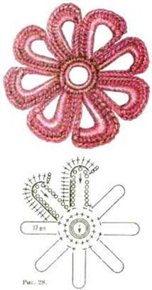 barrados-crochet-14