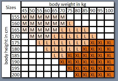 connect-race-gewichtstabelle-en.jpg