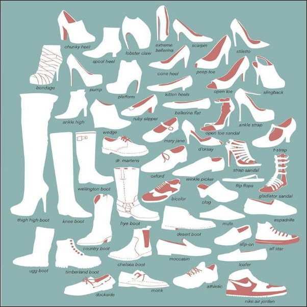 Infográfico-Sapatos-Nomes-Modelos