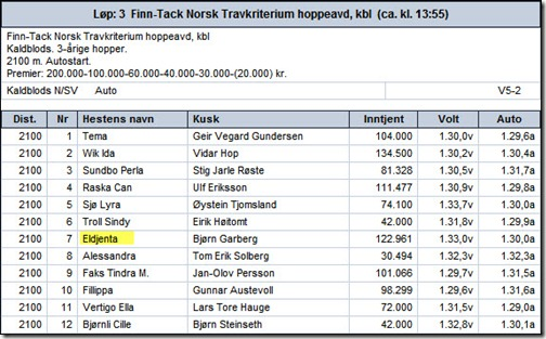 2012-startliste-Norsk-Travkriterium-hoppeavd