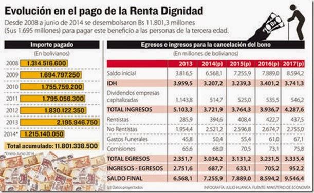 Adultos mayores en Bolivia y sus beneficios