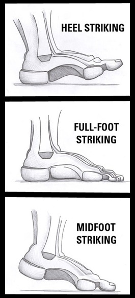 Foot Strike Illustration