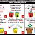 Membuat Nutrisi dari Bagian A dan B (A B Mix)