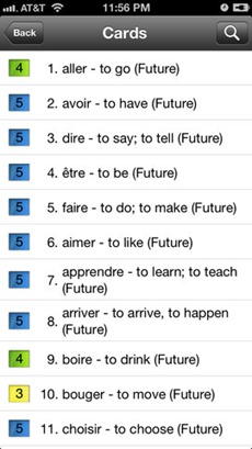 Learn French Verbs 2