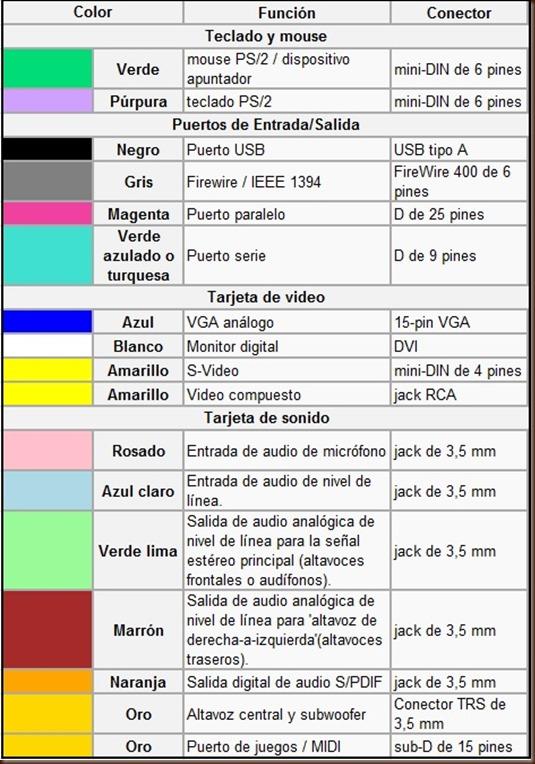 colores_PC99