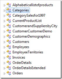 Categories configuration node selected in the Project Explorer.