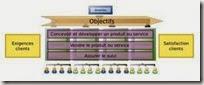 Organisation_pyramidale_transversale-300