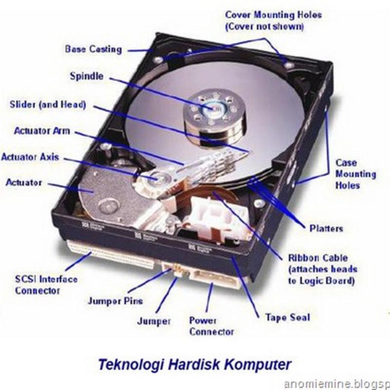 Teknologi Hardisk Komputer